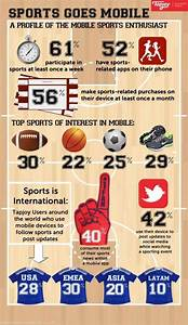 sports infographics templates - courts made creative a few sports infographics create
