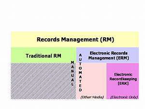 context for electronic records management erm national With documents management definition