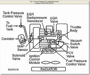 1995 Isuzu Engine Vacuum Diagram