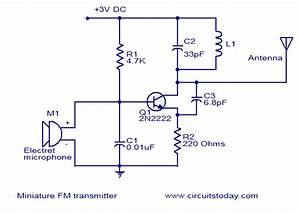 How Do I Calculate The Frequency Of An Fm Transmitter