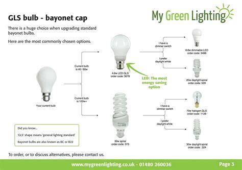 simple energy saving guide replacing bayonet gls bulbs