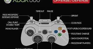Nba 2k14 Xbox 360 Gamepad Controls  U0026 Diagram