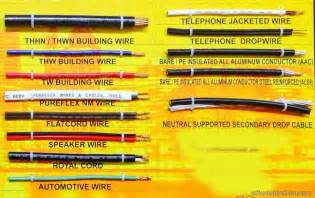 Wire Types Electrical Wiring