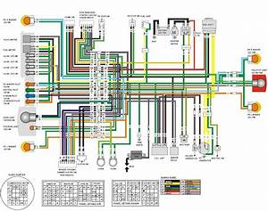 What Is Your Car And Motorcycle  Structural Diagram