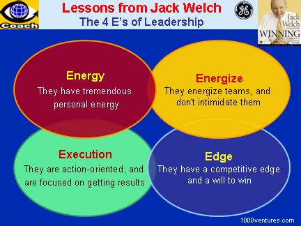 jack welch ceo general electric  corporate change