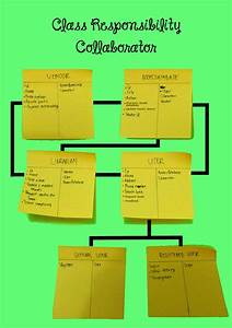 Crc Dan Class Diagram Library Management System