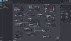 Top 5 Free Database Diagram Design Tools