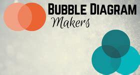 bubble diagram maker software  windows