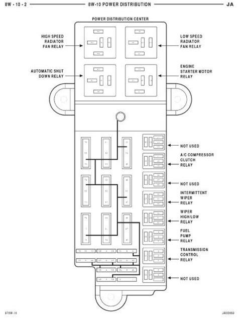 Repair Manuals Dodge Stratus Wiring Diagrams