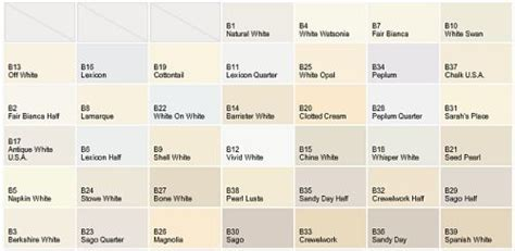 Choosing The Right White   The Stylist Splash?Natural