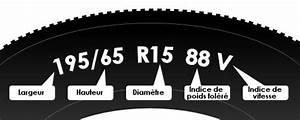 Largeur Moyenne Voiture : pneu voiture pas cher pneus petit prix ~ Medecine-chirurgie-esthetiques.com Avis de Voitures