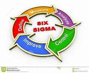 3d Six Sigma Flow Chart Royalty Free Stock Images