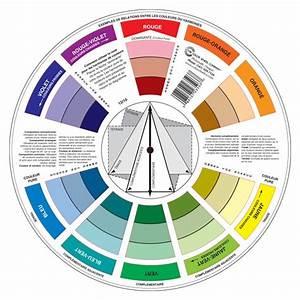 palette chromatique des couleurs meilleures images d With superior choix des couleurs de peinture 1 les bases de la peinture 1 la theorie des couleurs