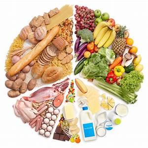Healthy Eating  U2013 Ramh