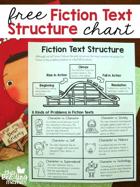 fiction text structure chart  reading mama text