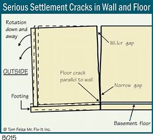 Basement Cracks and Leaks The ASHI Reporter Inspection
