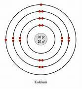Calcium element model calcium bohr model calcium atom model artis dan selebriti indonesia calcium element model ccuart Gallery