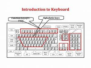laptop keyboard functions - Video Search Engine at Search.com