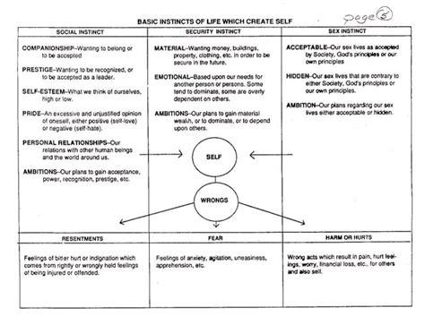aa 4th step worksheet worksheets
