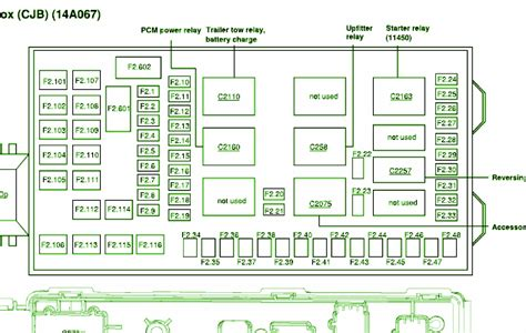 similiar 2006 f350 fuse panel diagram keywords f350 deisel fuse box diagram 300x189 2005 f350 deisel fuse box diagram
