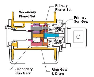 planetary hoist common terms winches inc
