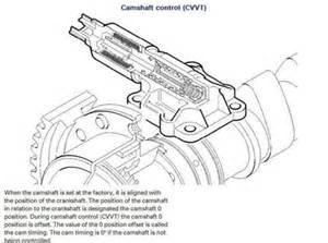 similiar volvo s t engine diagram keywords 2004 volvo xc90 serpentine belt diagram further volvo s80 2 9