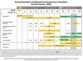 hepatitis b vaccine hep b all infants should receive Hepatitis A and Hepatitis B Vaccine
