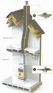 Tubage Poele A Granulé : tuyau flexible inox pour poele bois ~ Premium-room.com Idées de Décoration