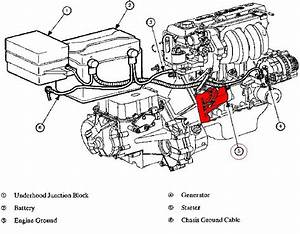 How To Replace The Starter On A 2001 Saturn Sl1
