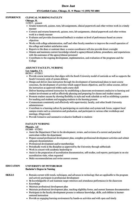 faculty nursing resume sles velvet