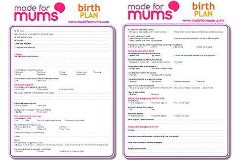 writing  birth plan birth plan template madeformums