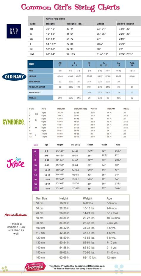 girls clothing size charts  common girls clothing brands size charts great tool