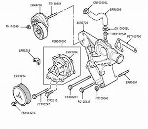 Land Rover Discovery 300tdi Water Pump