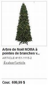 Acheter Sapin De Noel : acheter un sapin de no l naturel ou artificiel ~ Premium-room.com Idées de Décoration