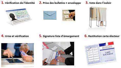 bureau de vote 12 édile le déroulement d une opération de vote