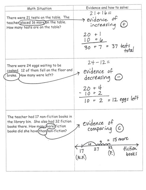 Common Core Math Problems  Truth In American Education
