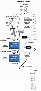 Dswm13 Module Swm