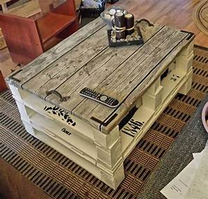The, 62, Most, Creative, Pallet, Coffee, Tables, For, Your, Inspiration, U2022, 1001, Pallets