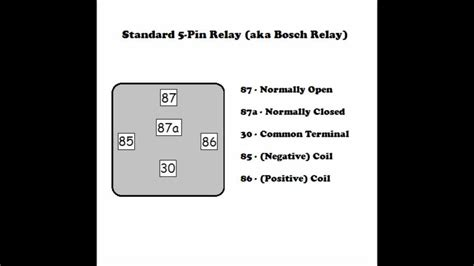 How Pin Relay Works Youtube