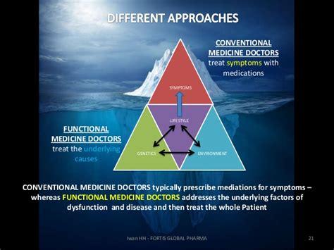 functional medicine austin texas functional medicine