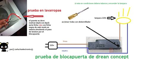 lavarropas drean concept electronic 156 despiece electrodomsticos