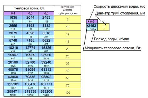 Выясняем как рассчитать систему отопления