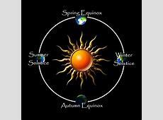 Spring Equinox Pagan Quotes QuotesGram