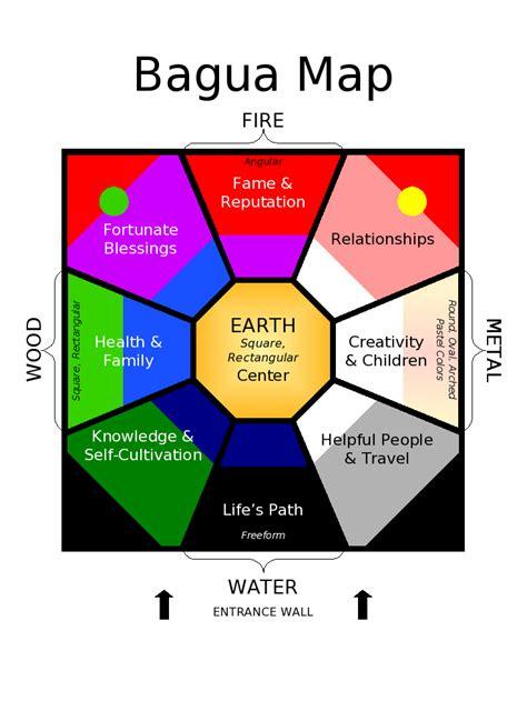 feng shui  clear englebert bagua map
