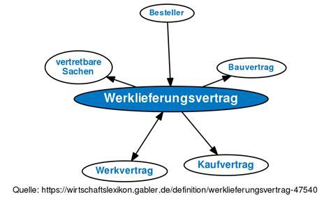 werklieferungsvertrag definition gabler wirtschaftslexikon