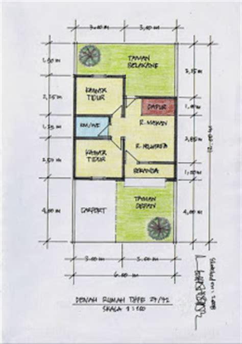 gambar desain  harga rumah minimalis sederhana type