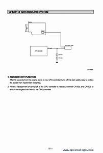 Hyundai R305lc7 Crawler Excavator Repair Manual Pdf Download