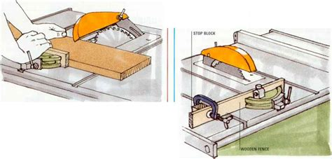 cut  degree angle wood machine cut joint
