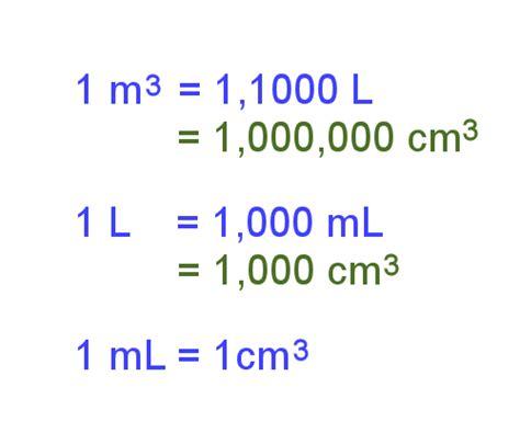 meters cubed into liters measurements measuring volume