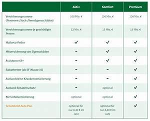 Autoversicherung Devk Berechnen : devk autoversicherung test der gro e testbericht 2018 ~ Themetempest.com Abrechnung